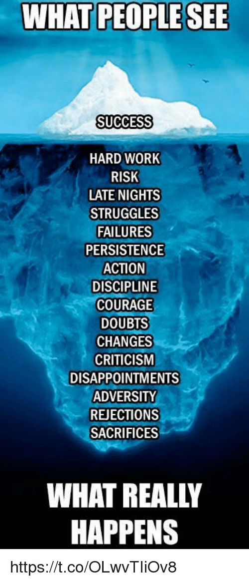 Memes, Work, and Courage: WHAT PEOPLE SEE  SUCCESS  HARD WORK  RISK  LATE NIGHTS  STRUGGLES  FAILURES  PERSISTENCE  ACTION  DISCIPLINE  COURAGE  DOUBTS  CHANGES  CRITICISM  DISAPPOINTMENTS  ADVERSITY  REJECTIONS  SACRIFICES  WHAT REALLY  HAPPENS https://t.co/OLwvTIiOv8