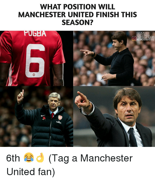 WHAT POSITION WILL MANCHESTER UNITED FINISH THIS SEASON ...