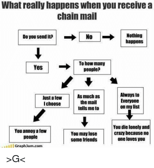 what really happens when you receive a chain mail no nothing