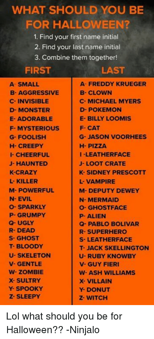WHAT SHOULD YOU BE FOR HALLOWEEN? 1 Find Your First Name Initial 2 ...