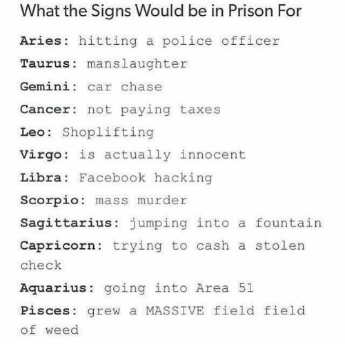 What the Signs Would Be in Prison for Aries Hitting a Police
