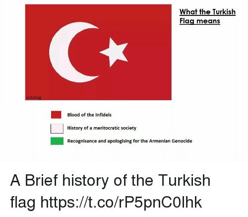 History Armenian And Genocide What The Turkish Flag Means Witshag Blood Of