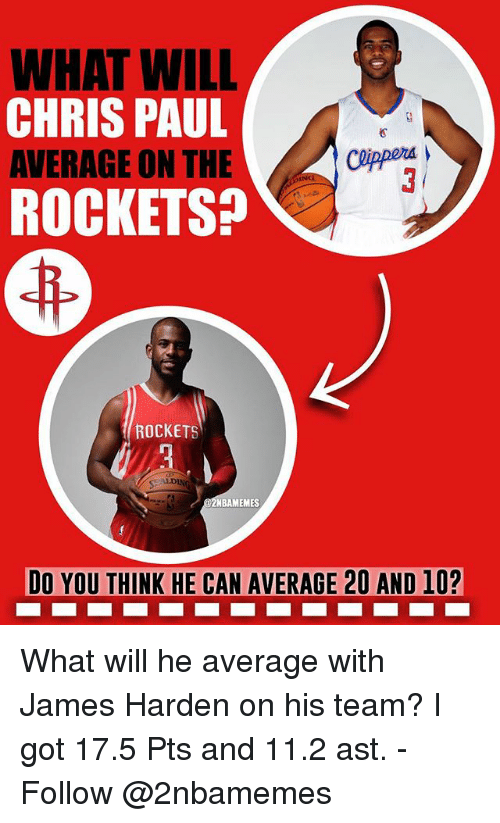Chris Paul, James Harden, and Nba: WHAT WILL  CHRIS PAUL  AVERAGE ON THECpP  ROCKETS?  ROCKETS  NBAMEMES  DO YOU THINK HE CAN AVERAGE 20 AND 10? What will he average with James Harden on his team? I got 17.5 Pts and 11.2 ast. - Follow @2nbamemes