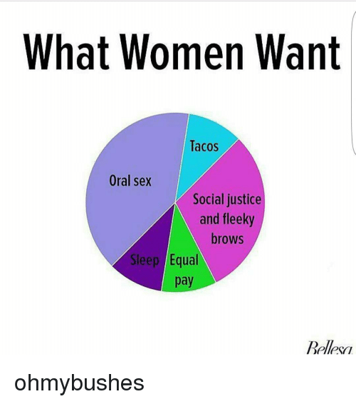 What women want in oral sex