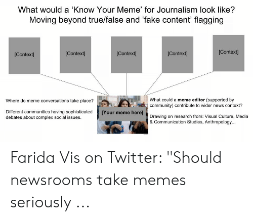 """Community, Complex, and Fake: What would a 'Know Your Meme' for Journalism look like?  Moving beyond true/false and fake content' flagging  [Context]  [Context]  [Context]  [Context]  [Context]  What could a meme editor (supported by  community) contribute to wider news context?  Where do meme conversations take place?  Different communities having sophisticated  debates about complex social issues.  [Your meme here]  Drawing on research from: Visual Culture, Media  & Communication Studies, Anthropology... Farida Vis on Twitter: """"Should newsrooms take memes seriously ..."""