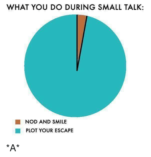 Memes, What You Doing, and 🤖: WHAT YOU DO DURING SMALL TALK:  NOD AND SMILE  PLOT YOUR ESCAPE *A*