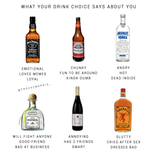 what your drink of choice says about you