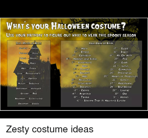 birthday dating and halloween what your halloween costume use your birthday to