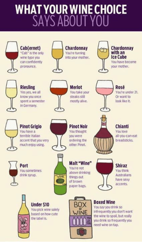 """Ice Cube, Memes, and 🤖: WHAT YOUR WINE CHOICE  SAYS ABOUT YOU  Cab(ernet)  Chardonnay  Chardonnay  """"Cab"""" is the only  You're turning  with an  wine type you into your mother.  Ice Cube  can confidently  You have become  your mother.  pronounce.  Riesling  Merlot  Rose  You take your  You're under 21.  Yes yes, we all  know you once  steaks still  Or want to  look like it  spent a semester  in Germany.  Pinot Grigio  Pinot Noir  Chianti  You love  You have a  You thought  terrible Italian  you Were  all-you-can-eat  accent that youvery  ordering the  breadsticks,  much enjoy using.  other Pinot.  Malt """"Wine  Port  Shiraz  You're not  You think  You Sometimes  above drinking  drink syrup.  have Sexy  of brown  accents  paper bags.  Boxed Wine  BOX  Under $10  You say you drink so  You pick wine solely  infrequently you don't want  WINE  based on how cute  the wine to spoil, but really  the label is.  you drink so frequently you  need wine on tap."""