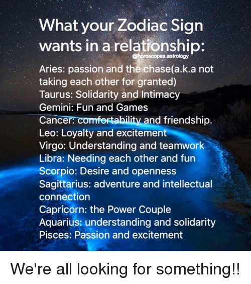 What Your Zodiac Sign Wants in a Relationship Aries Passion