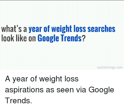 Funny, Google, and Com: what's a year of weight loss searches  look like on Google Trends?  Justinowings.com A year of weight loss aspirations as seen via Google Trends.