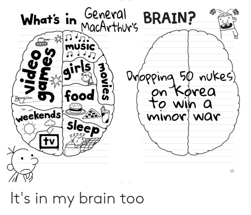 What's in eneralBRAIN? MacArthurs OO00 Music Girls Food Dropping 50