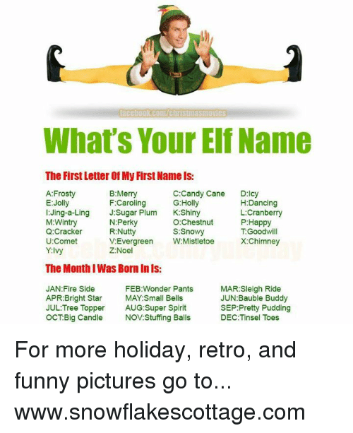 What's Your Elf Name The First Letter Of My First Name Is