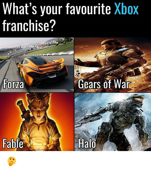 What's Your Favourite Xbox Franchise? Forza Gears Of War