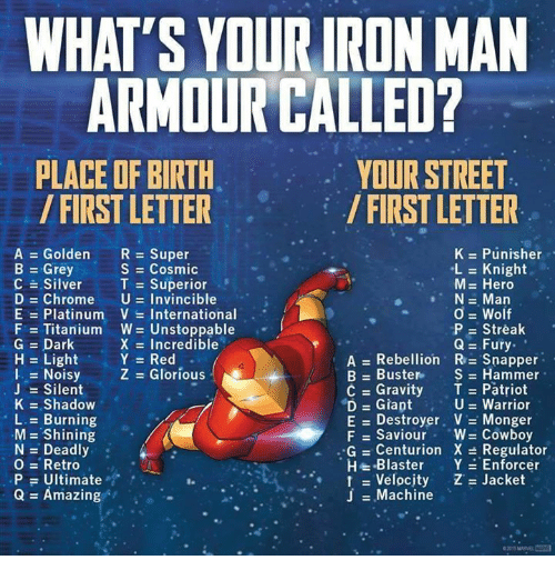 What S Your Iron Man Armour Called Your Street Place Of Birth