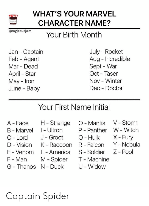 WHAT'S YOUR MARVEL CHARACTER NAME? OmyjesusjamYour Birth Month July