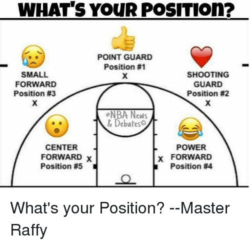 WHAT'S YOUR POSITIon? POINT GUARD Position #1 SMALL ...