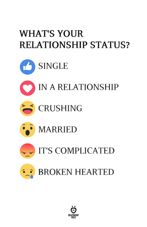 Relationship Status, In a Relationship, and Single: WHAT'S YOUR  RELATIONSHIP STATUS?  SINGLE  IN A RELATIONSHIP  CRUSHING  MARRIED  IT'S COMPLICATED  % BROKEN HEARTED