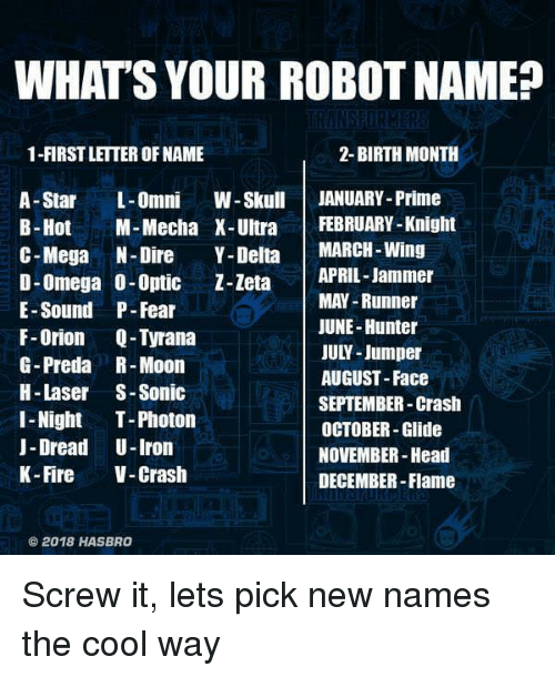 Whats Your Robot Name 1 First Letter Of Name 2 Birth Month A Star L