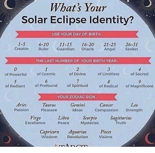 Aries, Cancer, and Capricorn: What's Your  Solar Eclipse Identity?  USE YOURDAY OF BIRTH  1-5  6-10 11-1516-20 21-25 26-31  Creator RulorGuardian Oracto Angol Sooker  THE LAST NUMBER OF YOUR BIRTH YEAR  0  of Powerful  of Cosmic  of Divino  of Limitless  of Sacred  8  of Radical  of Radiant  of Profound  of Spiritual  of Magnificent  Aries  Passion  Taurus  Pleasuro  Gemini  Ideas Compassion Strength  Cancer  Leo  Excelfence Pabra Scorhio Sagitarins  Virgo  Excellence  Sagittarius  Truth  PeacoMysterics  Capricorn qus Pisces  Wisdom Revolution  Visions