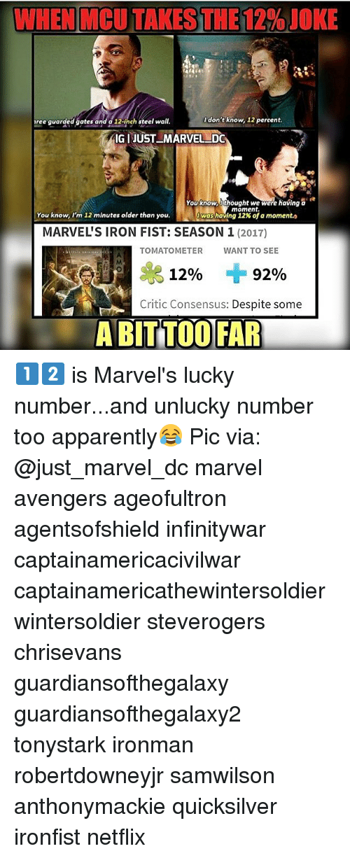 Ironic, Memes, and Criticism: WHEN MCUTAKESTHE 129 JOKE  don't know, 12 percent.  hree guarded gates an  a 12-inchsteelwall.  IGI JUST MARVEL DC  You know. bchought we were having a  moment.  You know, I'm 12 minutes older than you.  Iwas having 12% of a moments  MARVELS IRON FIST: SEASON 1  (2017)  TOMATO METER  WANT TO SEE  12%  92%  Critic Consensus  Despite some  A BIT TOO FAR 1️⃣2️⃣ is Marvel's lucky number...and unlucky number too apparently😂 Pic via: @just_marvel_dc marvel avengers ageofultron agentsofshield infinitywar captainamericacivilwar captainamericathewintersoldier wintersoldier steverogers chrisevans guardiansofthegalaxy guardiansofthegalaxy2 tonystark ironman robertdowneyjr samwilson anthonymackie quicksilver ironfist netflix