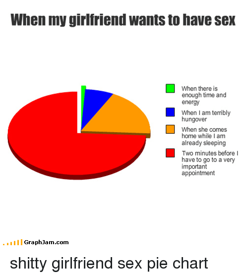 How to know a girl wants sex