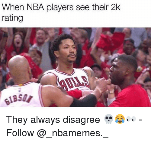 Memes, Nba, and 🤖: When NBA players see their 2k  rating They always disagree 💀😂👀 - Follow @_nbamemes._