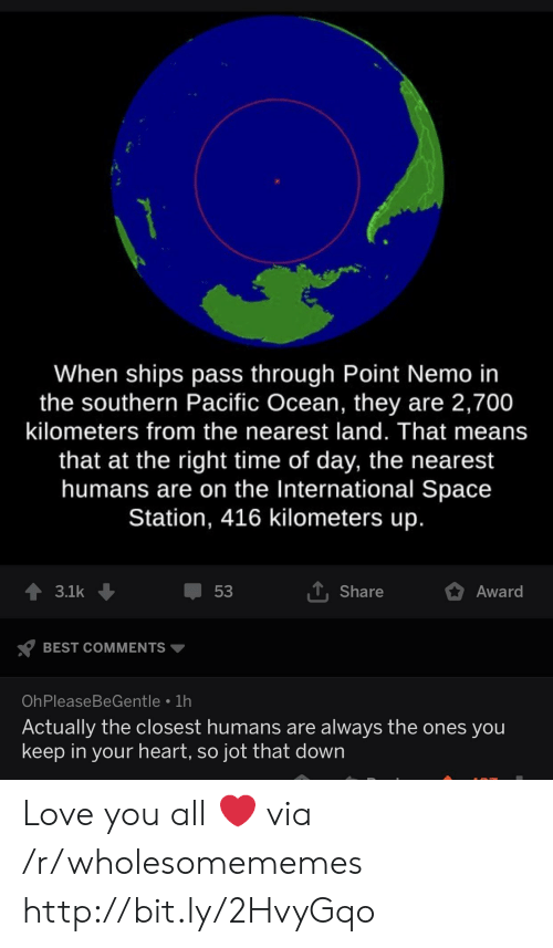 Love, Best, and Heart: When ships pass through Point Nemo in  the southern Pacific Ocean, they are 2,700  kilometers from the nearest land. That means  that at the right time of day, the nearest  humans are on the International Space  Station, 416 kilometers up  Share  53  3.1k  Award  BEST COMMENTS  OhPleaseBeGentle 1h  Actually the closest humans are always the ones you  keep in your heart, so jot that down Love you all ❤️ via /r/wholesomememes http://bit.ly/2HvyGqo