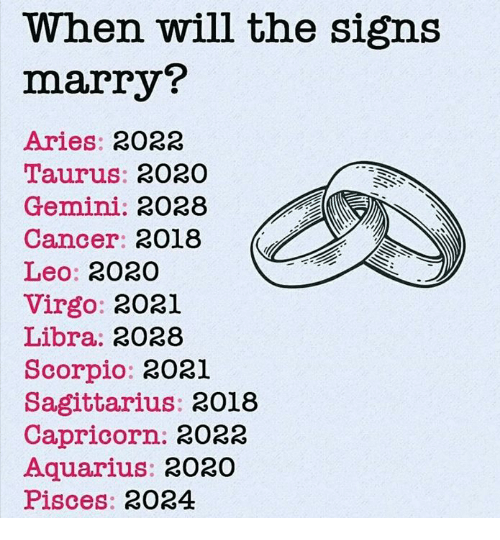 When Will the Signs Marry? Aries 2022 Taurus 2020 Gemini 2028 Cancer