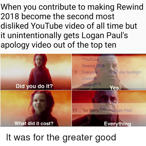"""Sorry, youtube.com, and Good: When you contribute to making Rewind  2018 become the second most  disliked YouTube video of all time but  it unintentionally gets Logan Paul's  apology video out of the top ten  """"YouTube  Rewind 2018:  2. Everyone  YouTube Spotlight  Controls  Did you do it?  Rewind"""" 18)  Yes.  11. """"So Sorry.""""30 ogan Paul  What did it cost?  Everything It was for the greater good"""