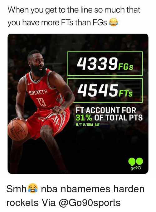 Basketball, Nba, and Smh: When you get to the line so much that  you have more FTs than FGs  4339F6s  ROCKETS  FTs  FT ACCOUNT FOR  31% OF TOTAL PTS  H/T U/NBA ALT  go9o Smh😂 nba nbamemes harden rockets Via @Go90sports