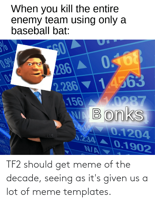 Baseball, Meme, and Reddit: When you kill the entire  enemy team using only a  baseball bat:  0.168  D.9%  286A  2.286 14563  156 0287  W Bonks  AO 0.1204  3.234 A0.1902  N/A  02  666  121  0.213  027  G5 TF2 should get meme of the decade, seeing as it's given us a lot of meme templates.