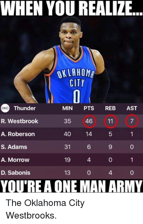 Nba, Oklahoma City Thunder, and Army: WHEN YOU REALIZE.  OKLAHOMA  CITY  Thunder  MIN  PTS  REB  AST  OKC  R. Westbrook  35  46 11  40  A. Roberson  14  S. Adams  31  A. Morrow  19  D. Sabonis  13  YOU'RE A ONE MAN ARMY The Oklahoma City Westbrooks.