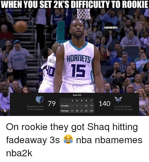 Basketball, Memphis Grizzlies, and Nba: WHEN YOU SET 2K'S DIFFICULTY TO ROOKIE  NBAMEMES  HORNETS  End 4th  1 2 3 4 T  79  2140  Grizzlies 14 28 15 22 79  Memphis Grizzlies  19-52,5-29 Away  Charlotte Hornets  31-41. 19-17 Home  Hornets 37 38 37 28 140 On rookie they got Shaq hitting fadeaway 3s 😂 nba nbamemes nba2k