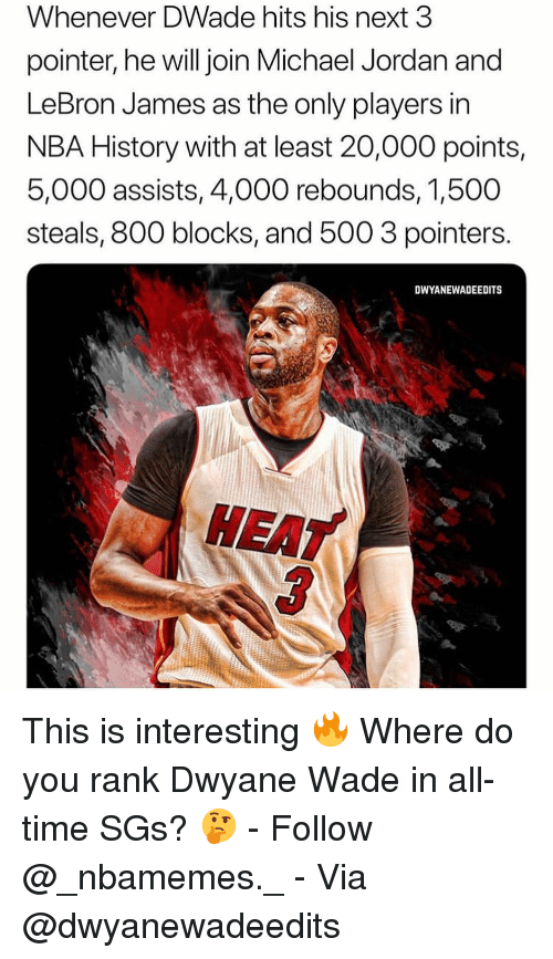 Dwyane Wade, LeBron James, and Memes: Whenever DWade hits his next 3  pointer, he will join Michael Jordan and  LeBron James as the only players in  NBA History with at least 20,000 points,  5,000 assists, 4,000 rebounds, 1,500  steals, 800 blocks, and 500 3 pointers.  DWYANEWADEEDITS  НЕЛА This is interesting 🔥 Where do you rank Dwyane Wade in all-time SGs? 🤔 - Follow @_nbamemes._ - Via @dwyanewadeedits