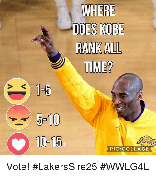Memes, Collage, and Kobe: WHERE  DOES KOBE  RANK ALL  TIME  1-5  5-10  10-15  PIC. COLLAGE Vote!  #LakersSire25 #WWLG4L