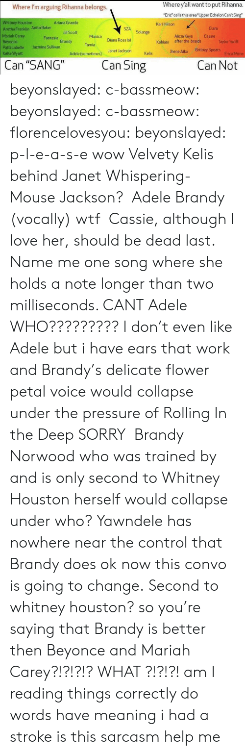 "Adele, Ariana Grande, and Beyonce: Where y'all want to put Rihanna.  Eric"" calls this area""Upper Echelon Can't Sing  Where I'm arguing Rihanna belongs.  Ariana Grande  Whitney Houston  Aretha Franklin Anita Baker  Mariah Carey  Beyonce  Patti Labelle Jazmine Sullivan  KeKe Wyat  Keri Hilson  SZA  Ciara  ill Scott  Solange  Monica  Alicia Keys  after the braids  Fantasla Brandy  Cassie  Diana Ross lol  Kehlani  Taylor Swift  Tamia  Janet Jackson  Jhene Aiko  Britney Spears  Adele (sometimes)  Kelis  Erica Mena  Can ""SANG""  Can Sing  Can Not beyonslayed: c-bassmeow:   beyonslayed:  c-bassmeow:  florencelovesyou:  beyonslayed: p-l-e-a-s-e wow  Velvety Kelis behind Janet Whispering-Mouse Jackson?  Adele  Brandy (vocally) wtf  Cassie, although I love her, should be dead last. Name me one song where she holds a note longer than two milliseconds. CANT  Adele  WHO?????????  I don't even like Adele but i have ears that work and Brandy's delicate flower petal voice would collapse under the pressure of Rolling In the Deep SORRY    Brandy Norwood who was trained by and is only second to Whitney Houston herself would collapse under who? Yawndele has nowhere near the control that Brandy does  ok now this convo is going to change. Second to whitney houston? so you're saying that Brandy is better then Beyonce and Mariah Carey?!?!?!? WHAT ?!?!?! am I reading things correctly do words have meaning i had a stroke is this sarcasm help me"