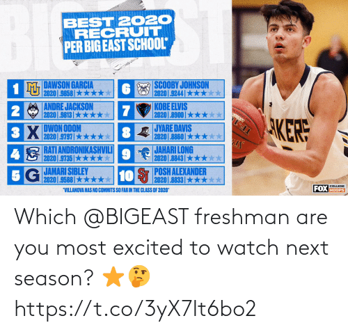 Memes, Watch, and 🤖: Which @BIGEAST freshman are you most excited to watch next season? ⭐️🤔 https://t.co/3yX7It6bo2