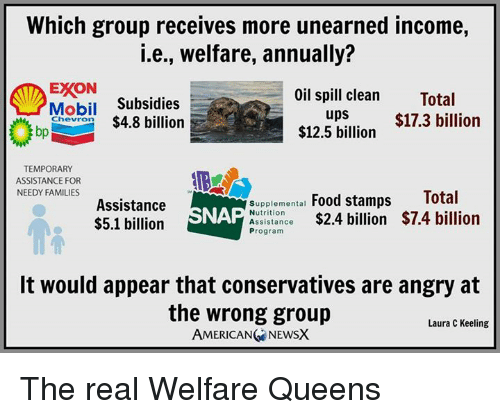the misconceptions on welfare