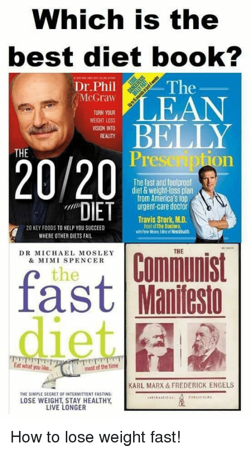 best diet for fast weight loss 2020