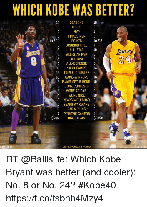 bf4708110aaa WHICH KOBE WAS BETTER  10 SEASONS TITLES MVP 10 0 FINALS MVP 16866 ...