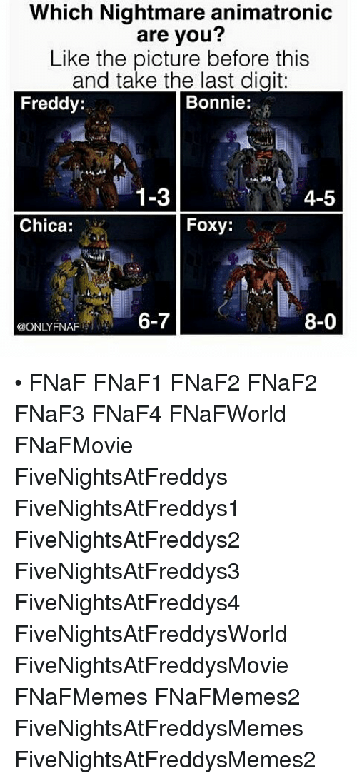 Which Nightmare Animatronic Are You? Like the Picture Before This