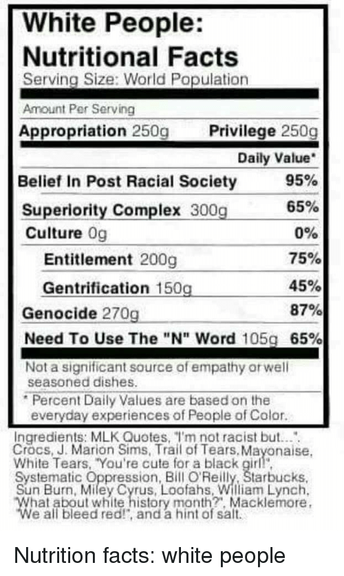 White People Nutritional Facts Serving Size World Population
