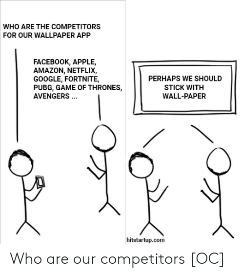 Who Are The Competitors For Our Wallpaper App Facebook Apple Amazon