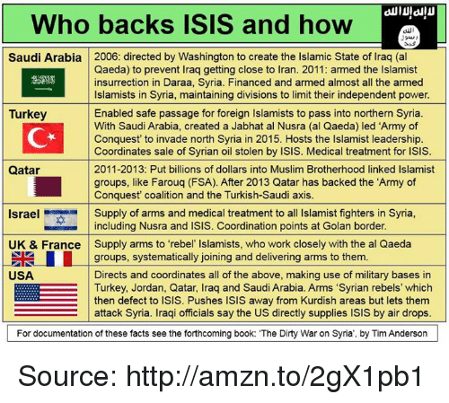 "Finance, Isis, and Jordans: Who backs ISIS and how  Saudi Arabia 2006: directed by Washington to create the lslamic State of Iraq (al  Qaeda) to prevent Iraq getting close to lran. 2011: armed the lslamist  insurrection in Daraa, Syria. Financed and armed almost all the armed  Islamists in Syria, maintaining divisions to limit their independent power.  Turkey  Enabled safe passage for foreign Islamists to pass into northern Syria.  With Saudi Arabia, created a Jabhat al Nusra (al Qaeda) led Army of  Conquest to invade north Syria in 2015. Hosts the lslamist leadership.  Coordinates sale of Syrian oil stolen by ISIS. Medical treatment for ISIS  Qatar  2011-2013: Put billions of dollars into Muslim Brotherhood linked Islamist  groups, like Farouq (FSA). After 2013 Qatar has backed the Army of  Conquest' coalition and the Turkish-Saudi axis  Supply of arms and medical treatment to a  slamist fighters in Syria,  Israel  including Nusra and ISIS. Coordination points at Golan border.  UK & France Supply arms to ""rebe  slamists, who work closely with the al Qaeda  groups, systematically joining and delivering arms to them.  USA  Directs and coordinates all of the above, making use of military bases in  Turkey, Jordan, Qatar, Iraq and Saudi Arabia. Arms Syrian rebels' which  then defect to ISIS. Pushes ISIS away from Kurdish areas but lets them  attack Syria. Iraqi officials say the US directly supplies ISIS by air drops  For documentation of these facts see the forthcoming book: The Dirty War on Syria. by Tim Anderson Source: http://amzn.to/2gX1pb1"