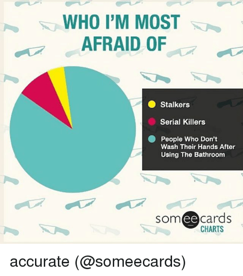 Memes, Serial, and Someecards: WHO I'M MOST  AFRAID OF  O Stalkers  Serial Killers  People Who Don't  Wash Their Hands After  Using The Bathroom  cards  ee  CHARTS accurate (@someecards)