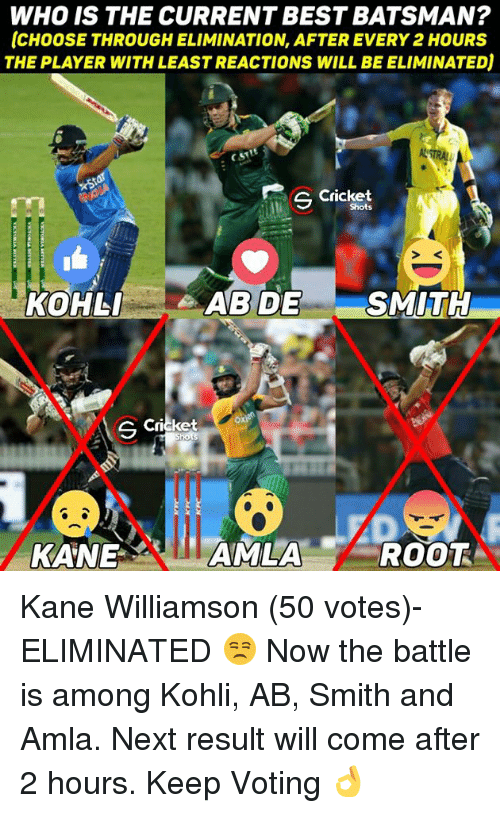 Memes, 🤖, and Kane: WHO IS THE CURRENT BEST BATSMAN?  ICHOOSETHROUGHELIMINATION AFTER EVERY 2HOURS  THE PLAYER WITH LEASTREACTIONS WILL BEELIMINATEDj  NTRAL  cricket  S Shots  SMITH  AB DE  KOHLI  S Cricket  TAMLA  ROOT  KANE Kane Williamson (50 votes)- ELIMINATED 😒  Now the battle is among Kohli, AB, Smith and Amla.  Next result will come after 2 hours. Keep Voting 👌