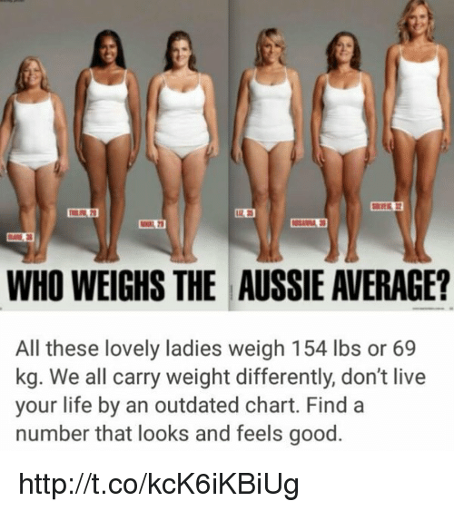 Who Weighs The Aussie Average All These Lovely Ladies Weigh 154 Lbs