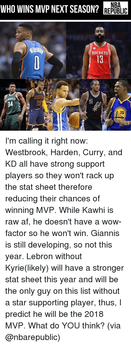 Af, Memes, and Nba: WHO WINS MVP NEXT SEASON? BEPIA  NBA  REPUBLIC  ROCKETS  34  2  包  2  35 I'm calling it right now: Westbrook, Harden, Curry, and KD all have strong support players so they won't rack up the stat sheet therefore reducing their chances of winning MVP. While Kawhi is raw af, he doesn't have a wow-factor so he won't win. Giannis is still developing, so not this year. Lebron without Kyrie(likely) will have a stronger stat sheet this year and will be the only guy on this list without a star supporting player, thus, I predict he will be the 2018 MVP. What do YOU think? (via @nbarepublic)