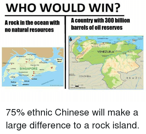 WHO WOULD WIN Arock In The Ocean WithA No Natural Resources A - Natural resources of brazil